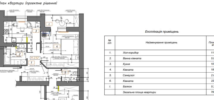 Планировочное решение в дизайн-проекте