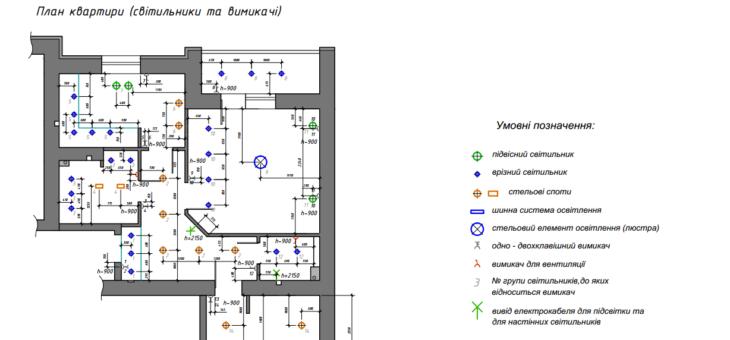 План освещения в дизайн-проекте