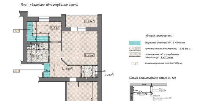 План потолков в дизайн-проекте