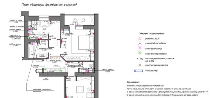 План электрики в дизайн-проекте