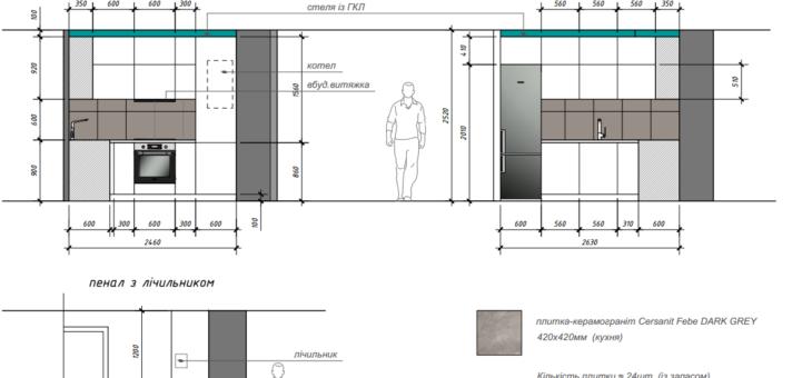 Развертки стен по зонам в дизайн-проекте